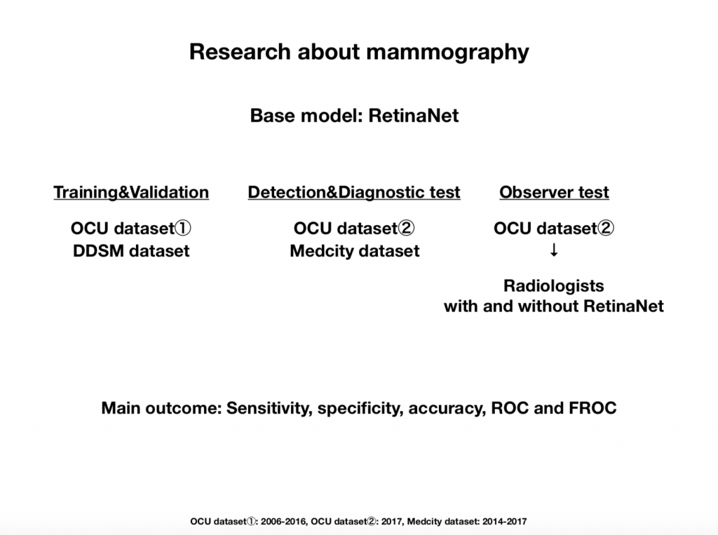 A design about research of automated detection of breast cancer in mammogram